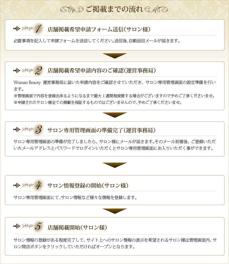shop_form_box61